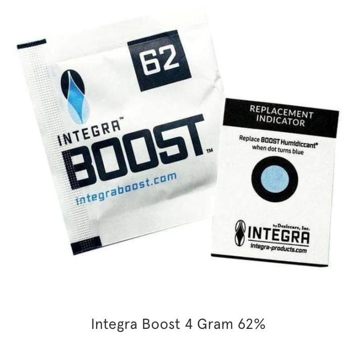 Integra BOOST, 55%
