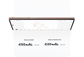 Image of Samsung Note's battery life
