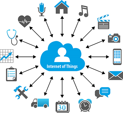 Bell Internet of Things